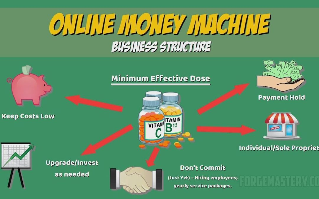 Online Money Machine – How To Create An Online Business That Makes Money 24/7