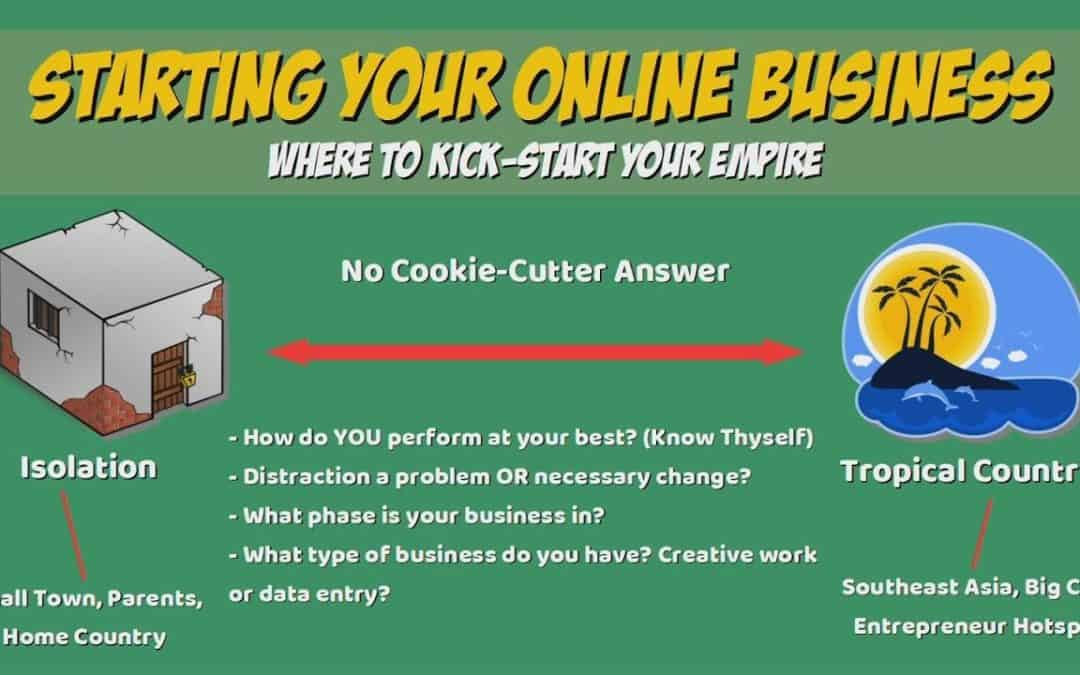 Best Location To Start Your Online Business Is …